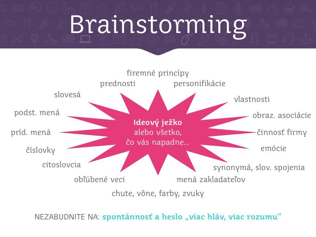naming adlervia nazov firmy brainstorming